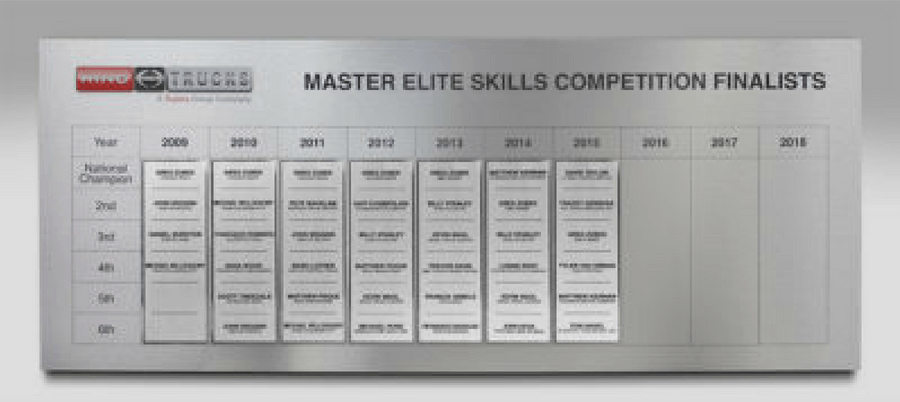 Hino Master Elite Display