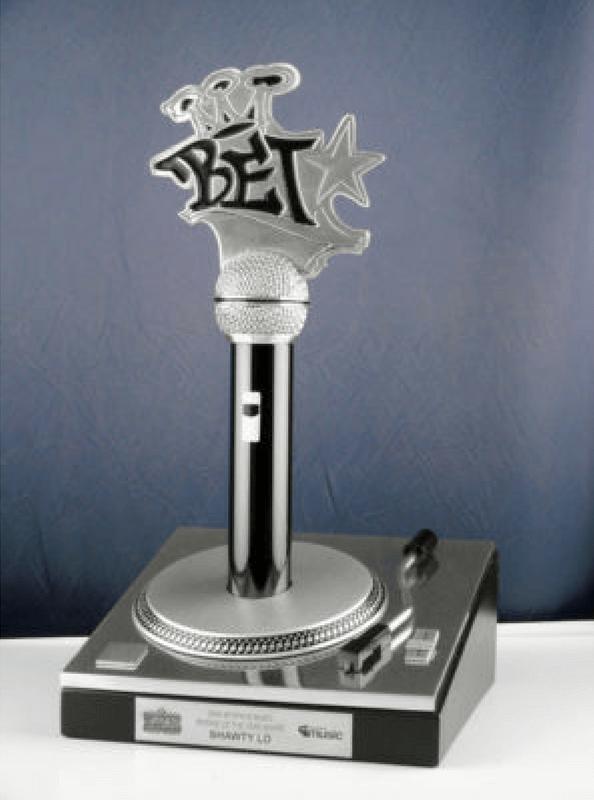 Music on bet gugusan betting patinggi alibaba